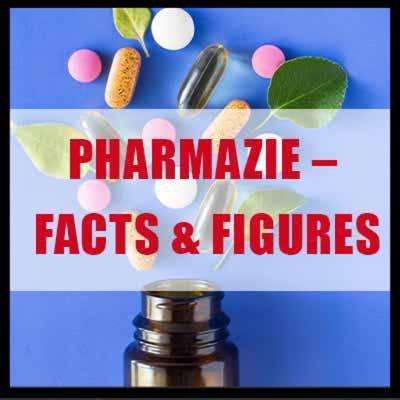 Pharmazie - Facts & Figures